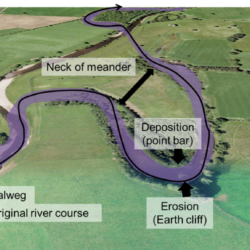 Meander diagram