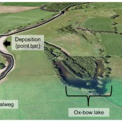 Oxbow Lake Diagram